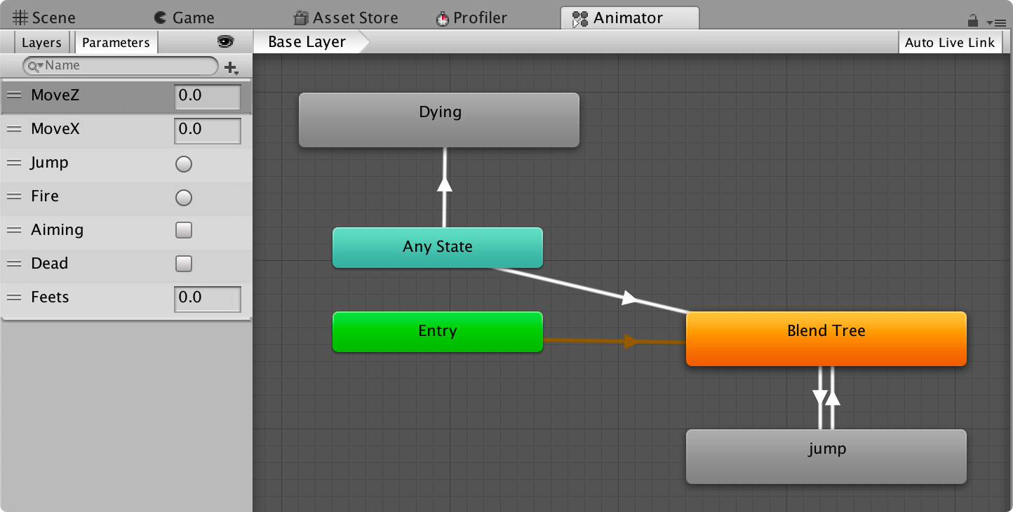 *Animator Editor* with our *Animator Controller* open
